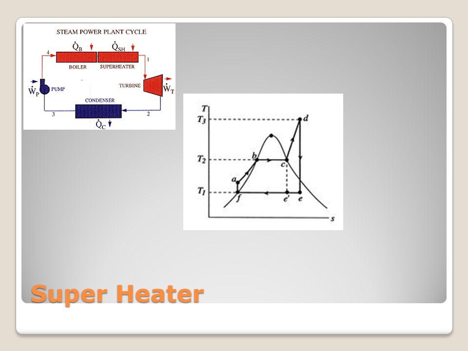 Super Heater