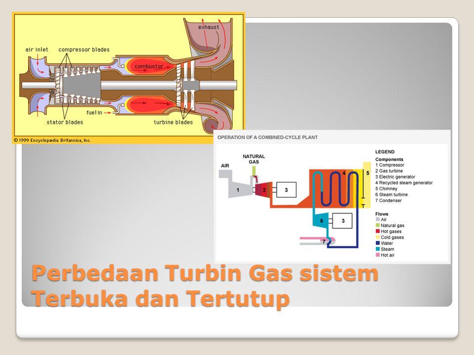 Perbedaan Turbin Gas sistem Terbuka dan Tertutup