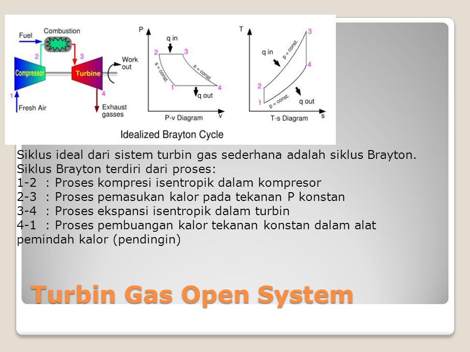 Siklus ideal dari sistem turbin gas sederhana adalah siklus Brayton