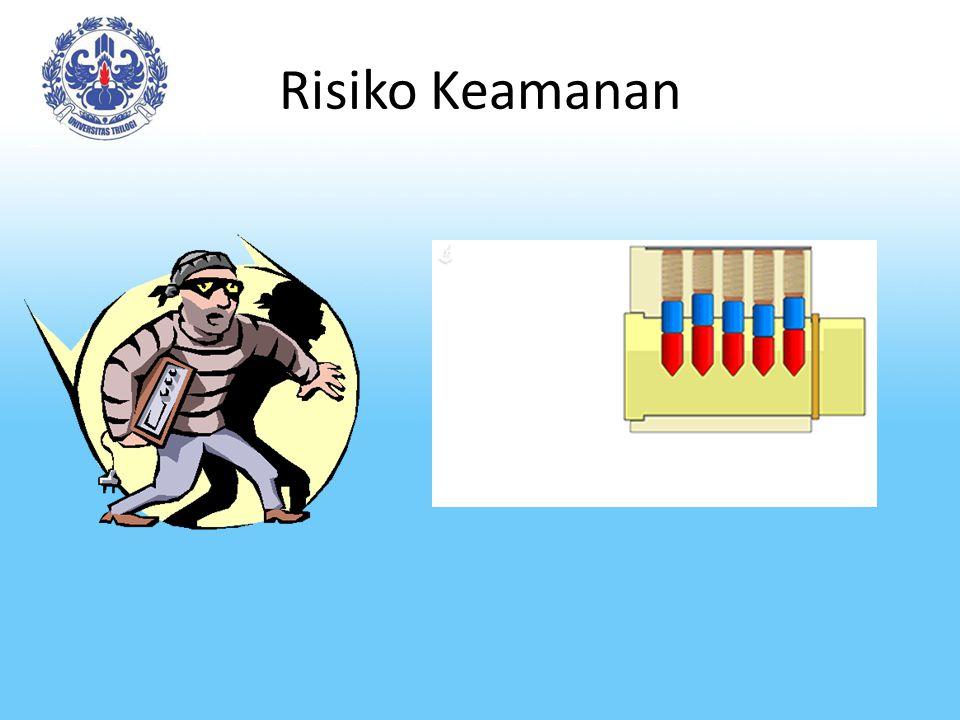 Risiko Keamanan
