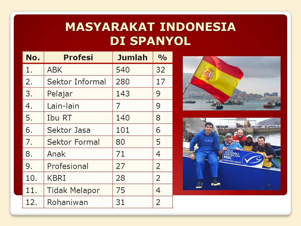MASYARAKAT INDONESIA DI SPANYOL