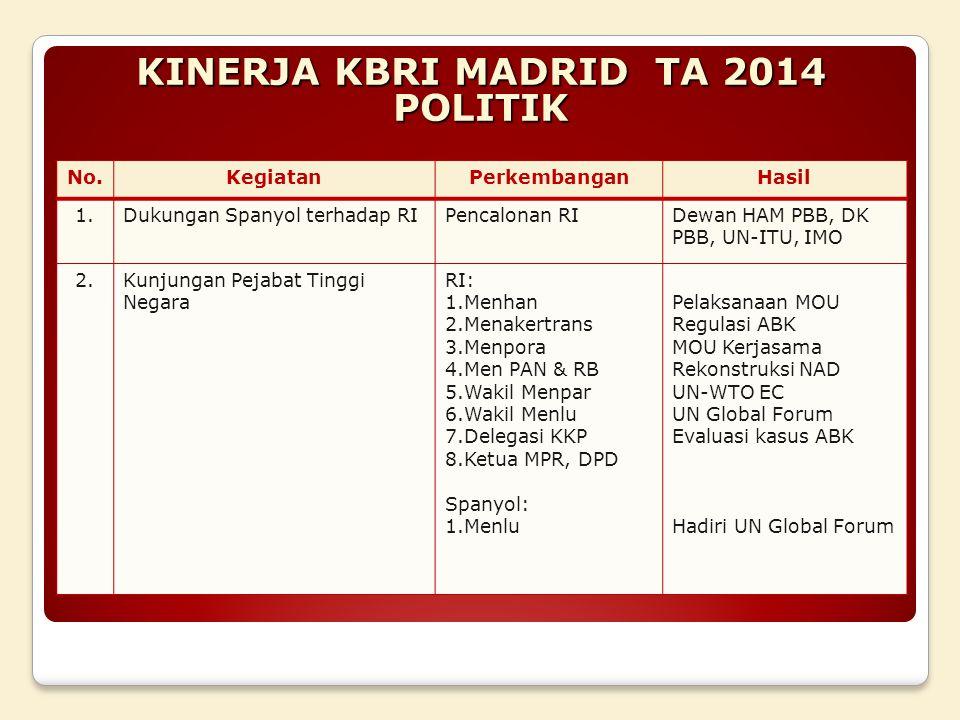 KINERJA KBRI MADRID TA 2014 POLITIK