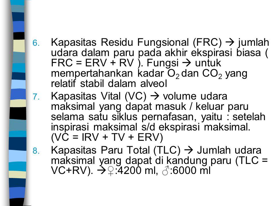 Kapasitas Residu Fungsional (FRC)  jumlah udara dalam paru pada akhir ekspirasi biasa ( FRC = ERV + RV ). Fungsi  untuk mempertahankan kadar O2 dan CO2 yang relatif stabil dalam alveol