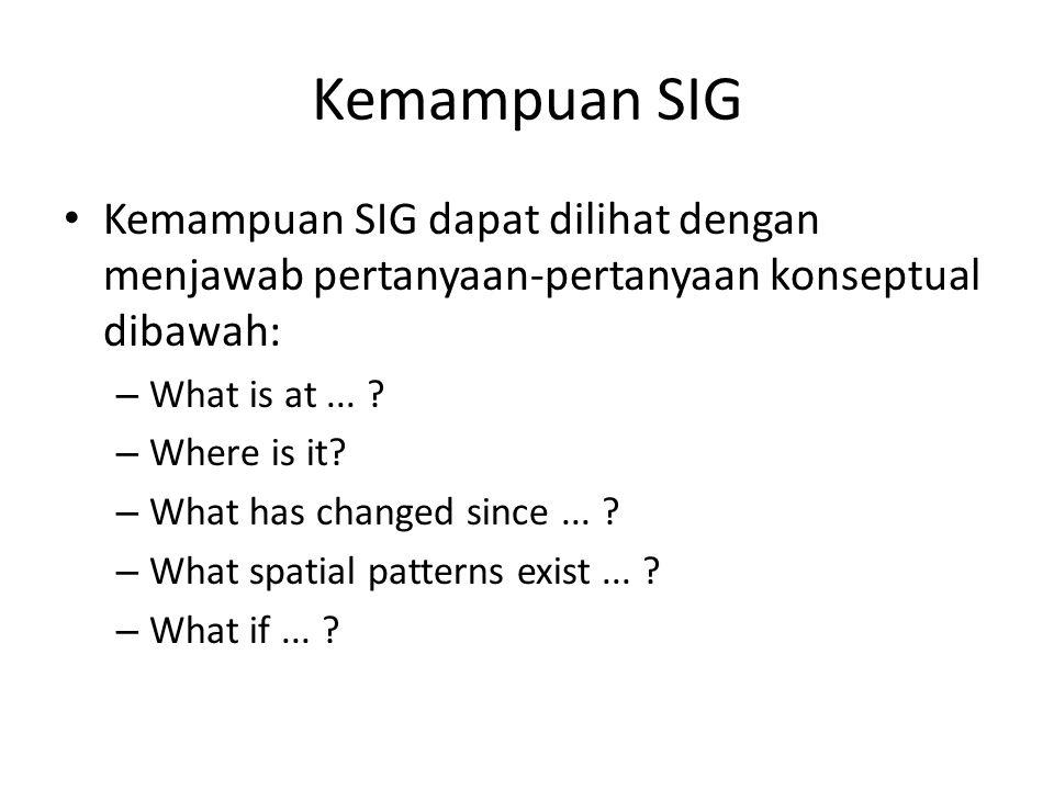 Kemampuan SIG Kemampuan SIG dapat dilihat dengan menjawab pertanyaan-pertanyaan konseptual dibawah: