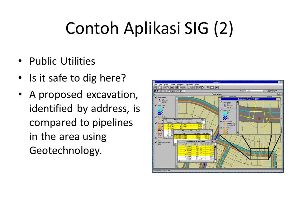 Contoh Aplikasi SIG (2) Public Utilities Is it safe to dig here