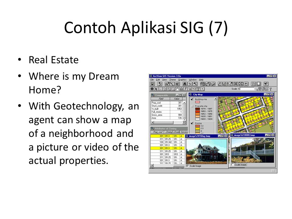 Contoh Aplikasi SIG (7) Real Estate Where is my Dream Home