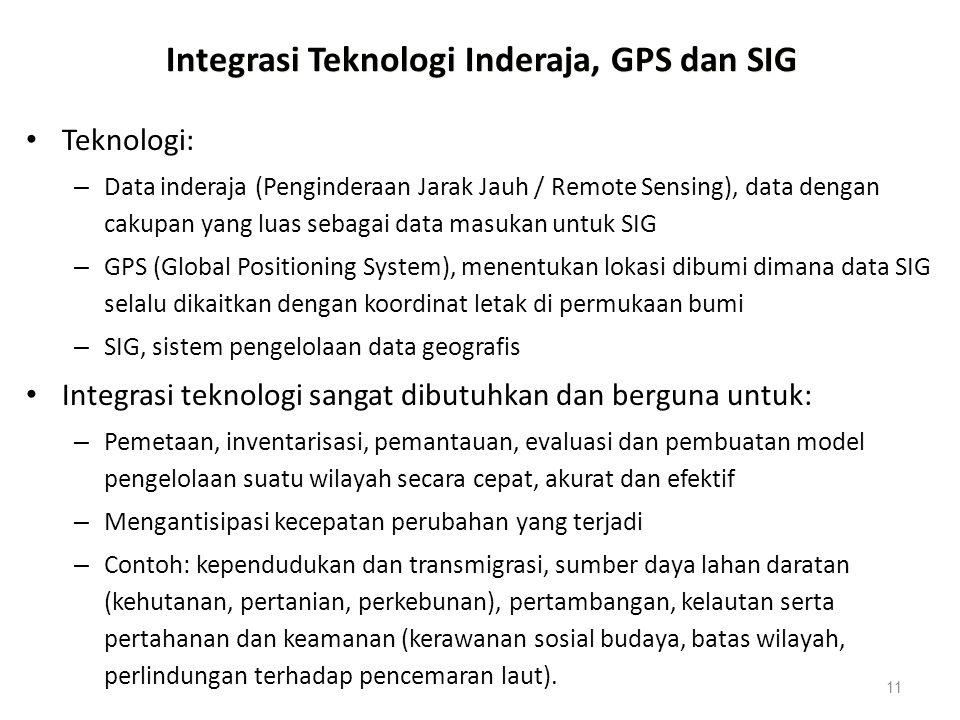 Integrasi Teknologi Inderaja, GPS dan SIG