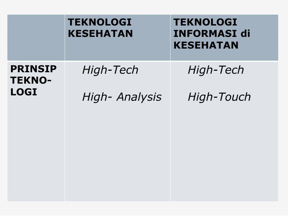 High-Tech High- Analysis High-Touch TEKNOLOGI KESEHATAN