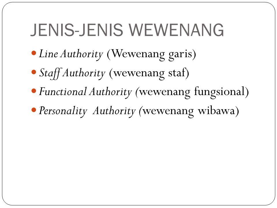 JENIS-JENIS WEWENANG Line Authority (Wewenang garis)