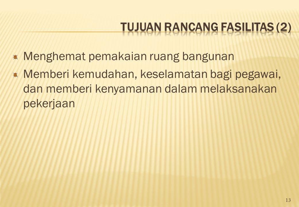 Definisi Penanganan material