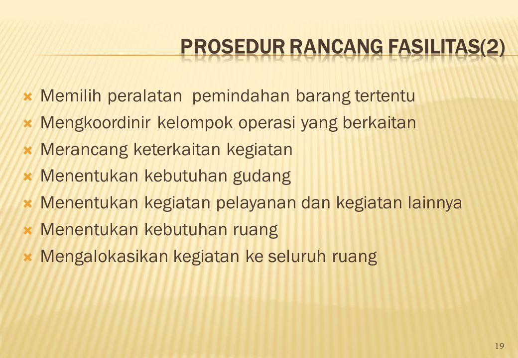 Tujuan Rancang Fasilitas (2)