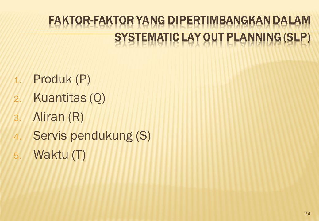 Prosedur Rancang Fasilitas(1)
