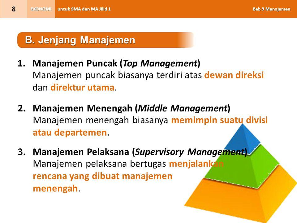 B. Jenjang Manajemen Manajemen Puncak (Top Management) Manajemen puncak biasanya terdiri atas dewan direksi dan direktur utama.