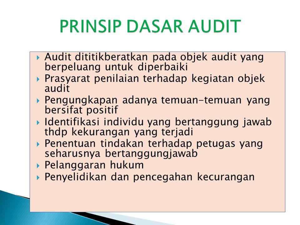 PRINSIP DASAR AUDIT Audit dititikberatkan pada objek audit yang berpeluang untuk diperbaiki. Prasyarat penilaian terhadap kegiatan objek audit.