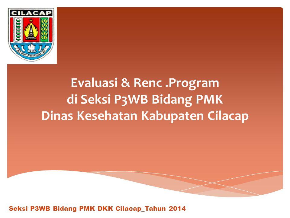 Evaluasi & Renc .Program di Seksi P3WB Bidang PMK Dinas Kesehatan Kabupaten Cilacap