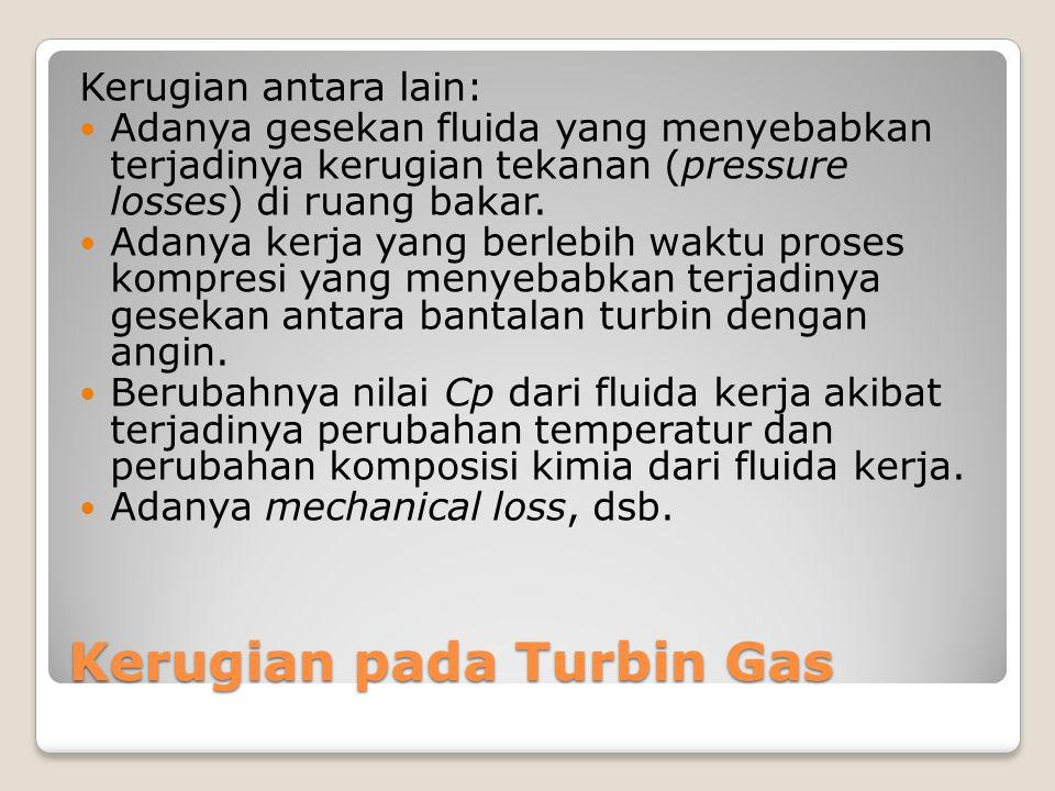 Kerugian pada Turbin Gas