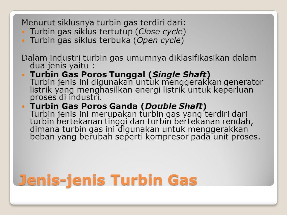 Jenis-jenis Turbin Gas