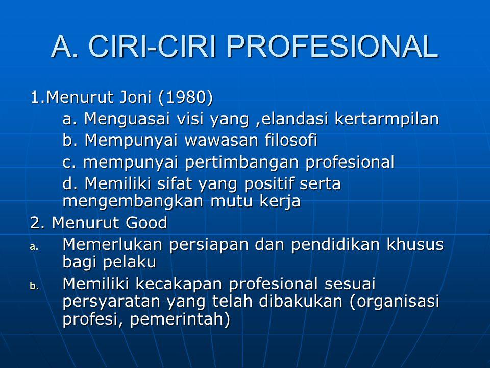 A. CIRI-CIRI PROFESIONAL
