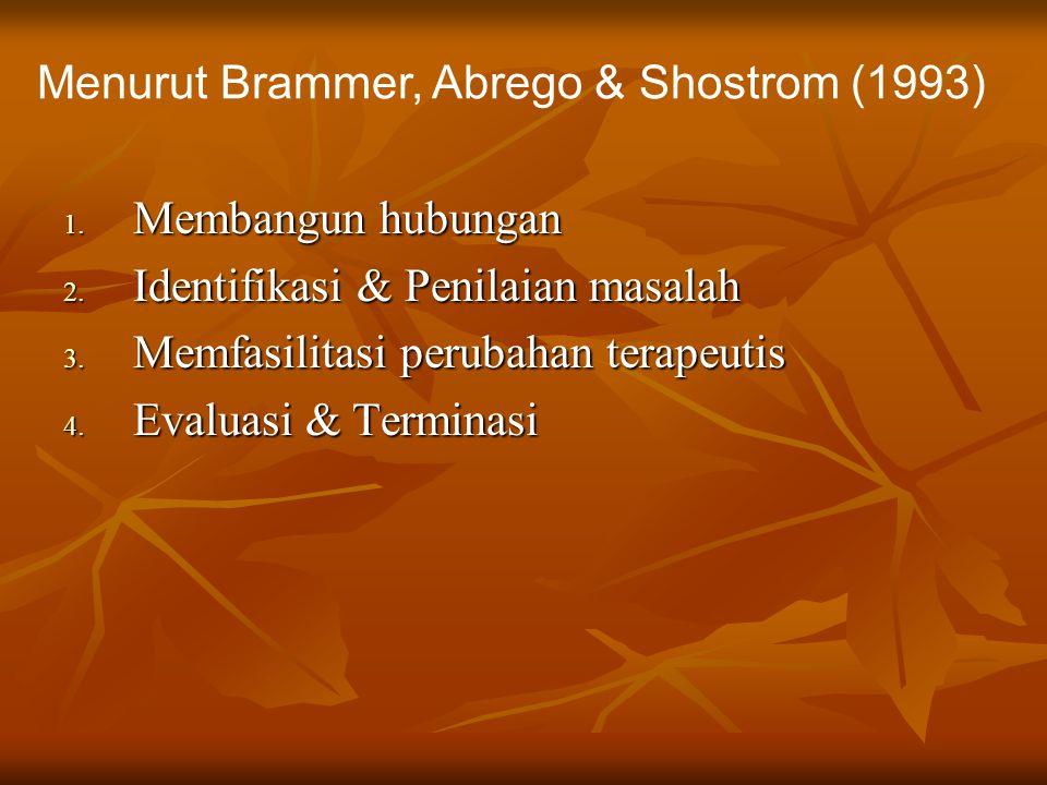 Menurut Brammer, Abrego & Shostrom (1993)