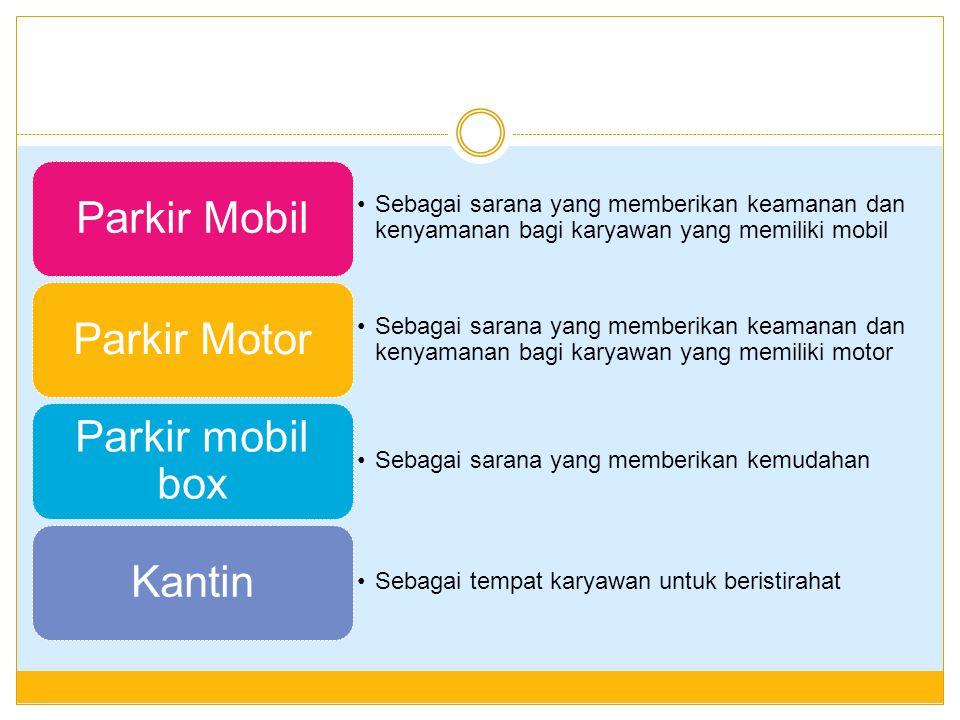 Parkir Mobil Parkir Motor Parkir mobil box Kantin