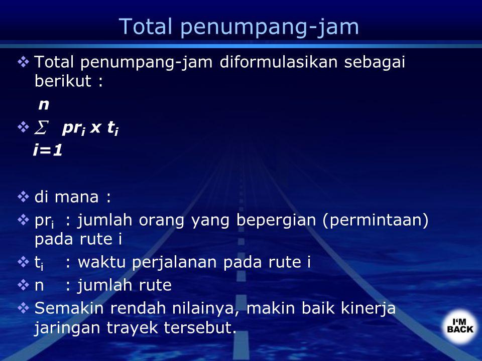 Total penumpang-jam Total penumpang-jam diformulasikan sebagai berikut : n.  pri x ti. i=1. di mana :