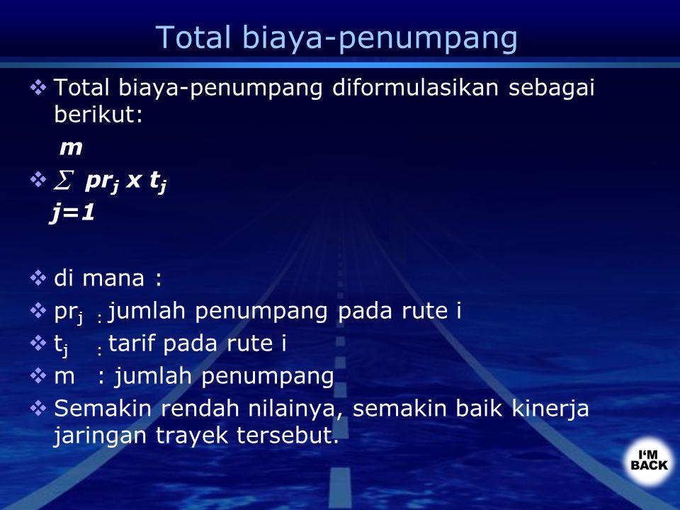 Total biaya-penumpang