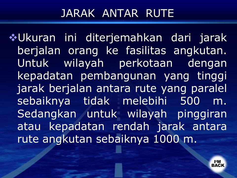 JARAK ANTAR RUTE