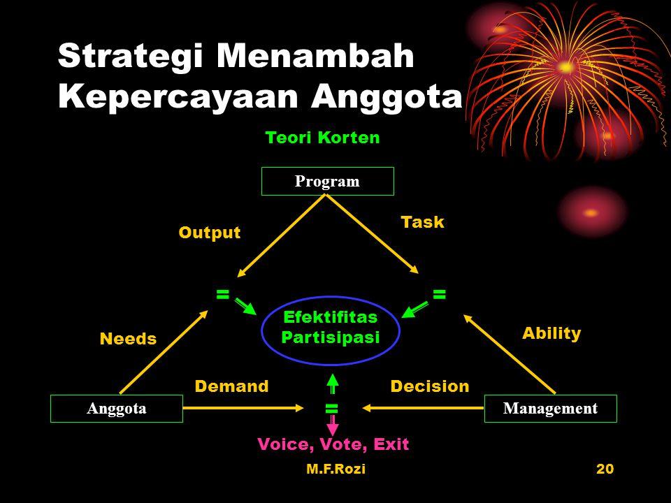 Strategi Menambah Kepercayaan Anggota