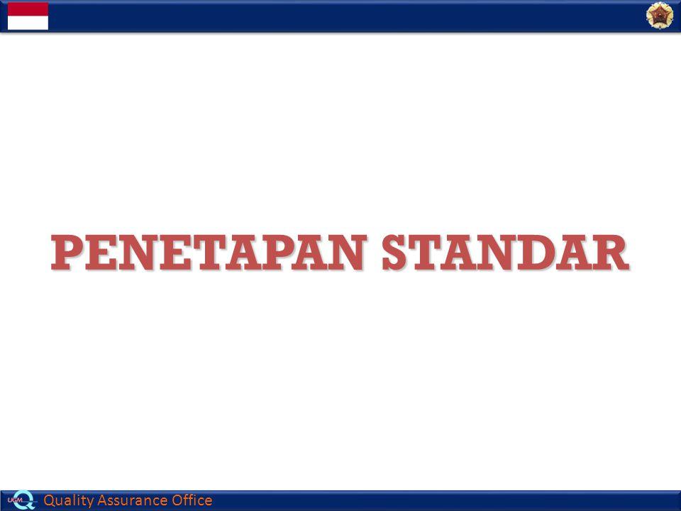 PENETAPAN STANDAR