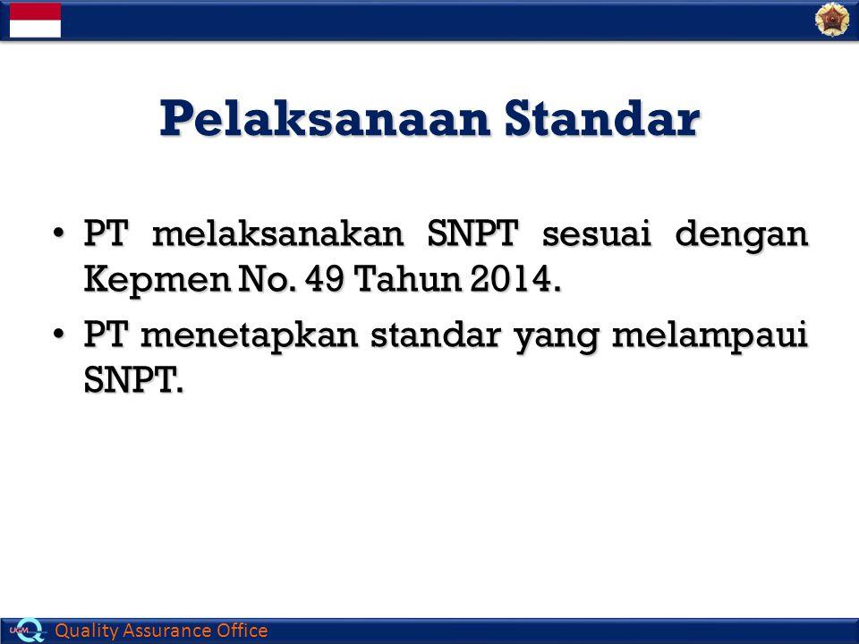 Pelaksanaan Standar PT melaksanakan SNPT sesuai dengan Kepmen No.