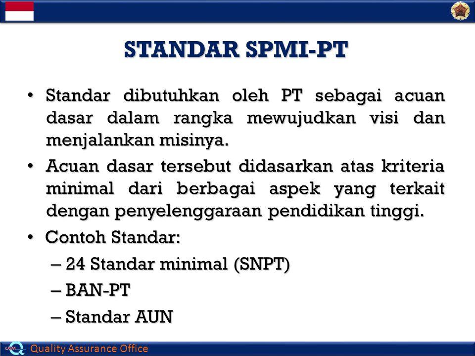STANDAR SPMI-PT Standar dibutuhkan oleh PT sebagai acuan dasar dalam rangka mewujudkan visi dan menjalankan misinya.