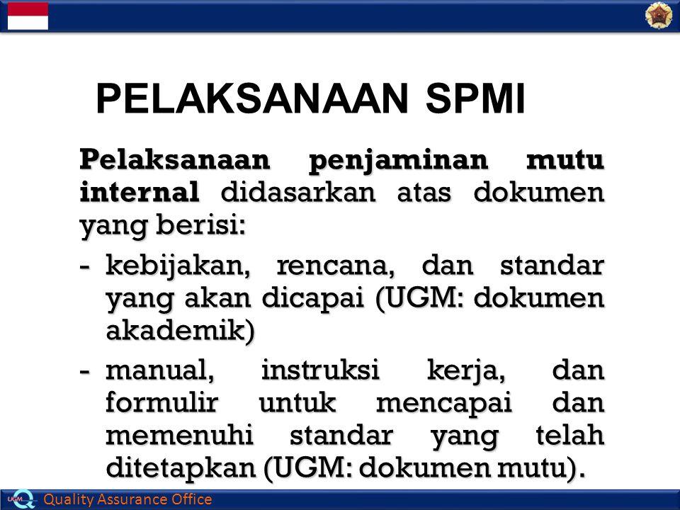 PELAKSANAAN SPMI Pelaksanaan penjaminan mutu internal didasarkan atas dokumen yang berisi: