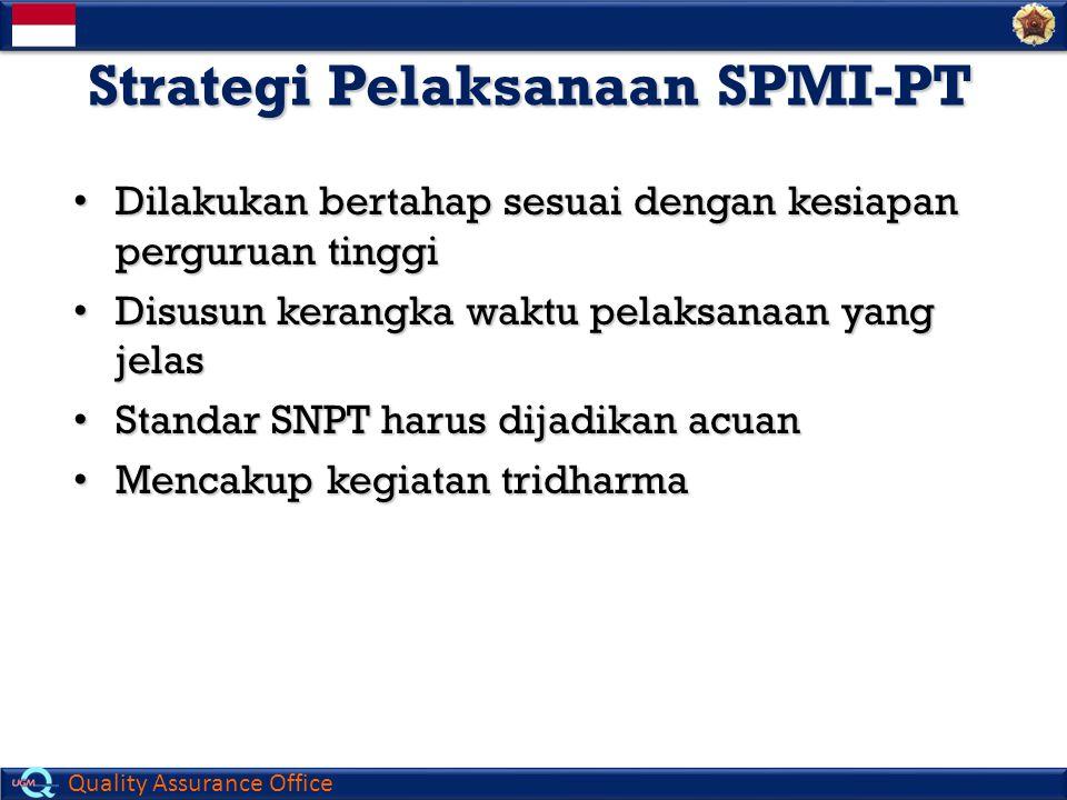 Strategi Pelaksanaan SPMI-PT