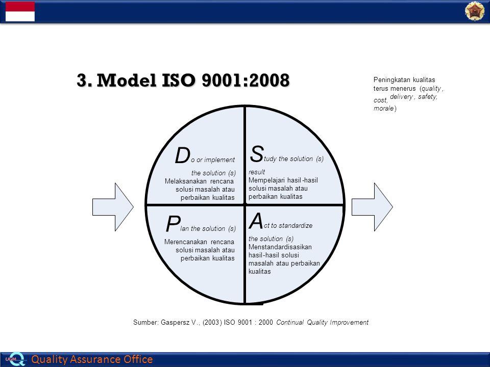 D S A P 3. Model ISO 9001:2008 Peningkatan kualitas terus menerus (