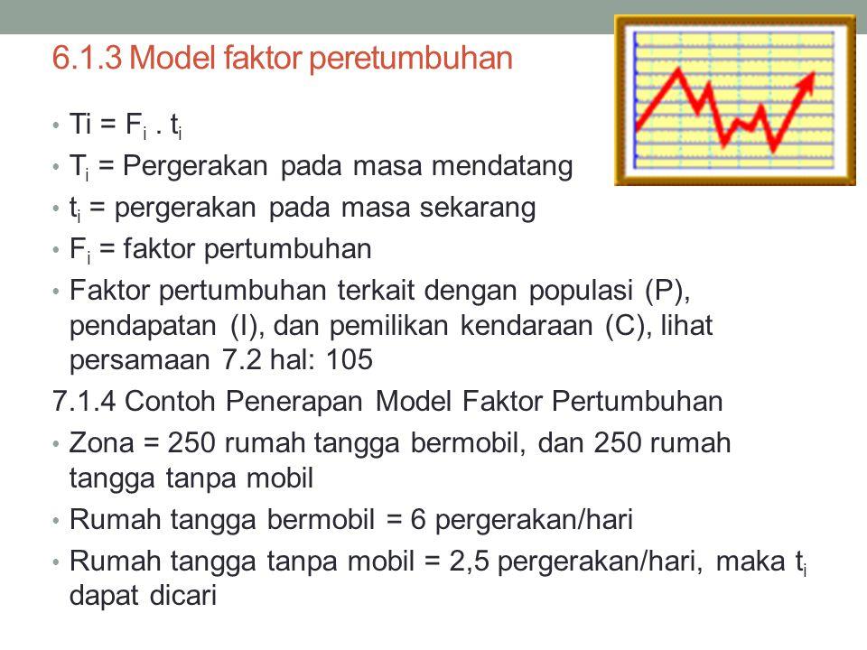 6.1.3 Model faktor peretumbuhan