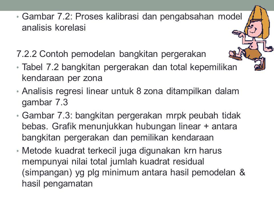 Gambar 7.2: Proses kalibrasi dan pengabsahan model analisis korelasi