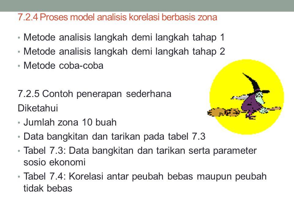 7.2.4 Proses model analisis korelasi berbasis zona