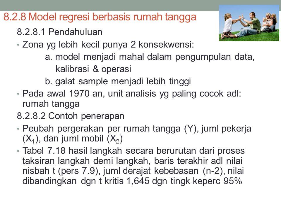8.2.8 Model regresi berbasis rumah tangga