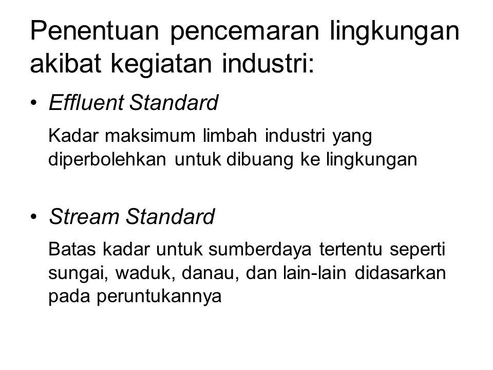 Penentuan pencemaran lingkungan akibat kegiatan industri: