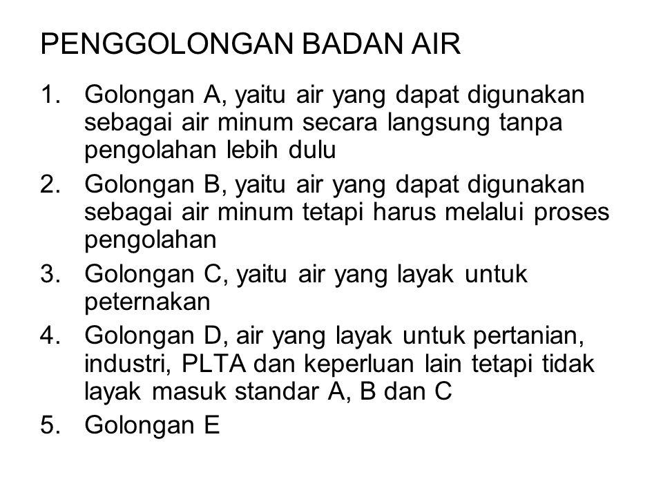 PENGGOLONGAN BADAN AIR