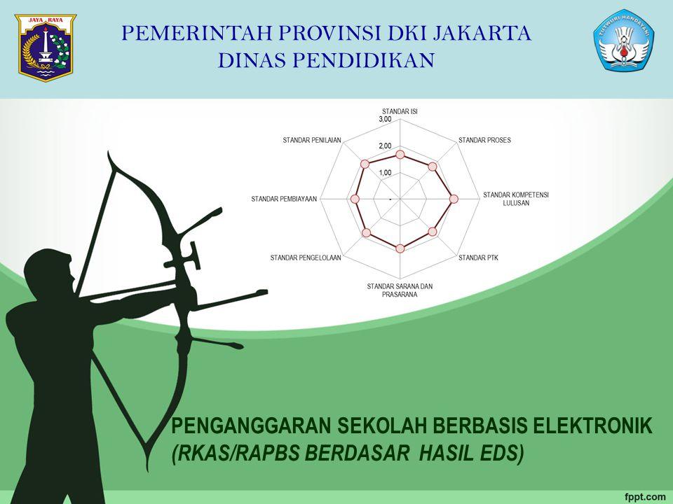 PEMERINTAH PROVINSI DKI JAKARTA