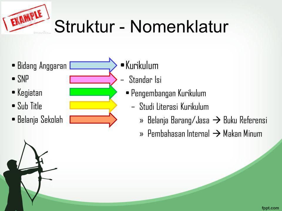 Struktur - Nomenklatur