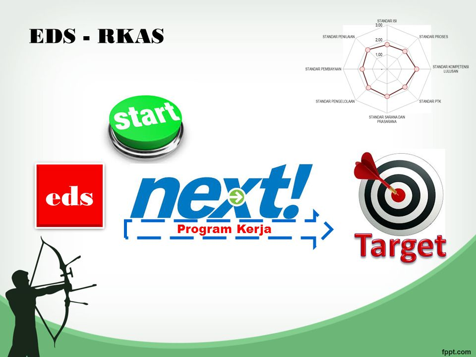 EDS - RKAS eds Program Kerja Target