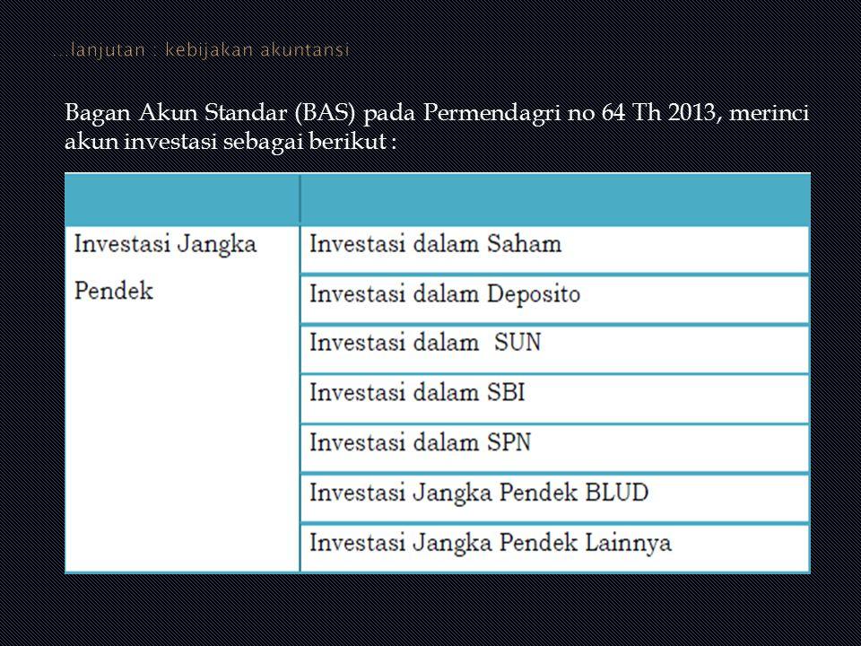 …lanjutan : kebijakan akuntansi