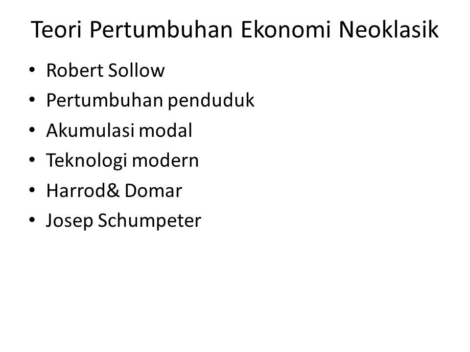 Teori Pertumbuhan Ekonomi Neoklasik