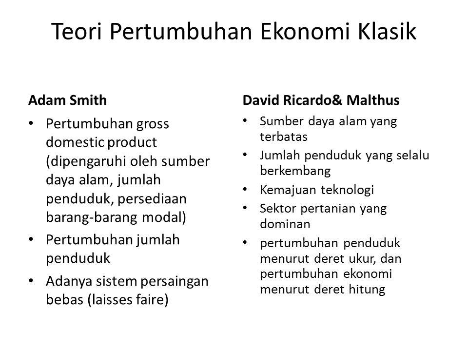 Teori Pertumbuhan Ekonomi Klasik