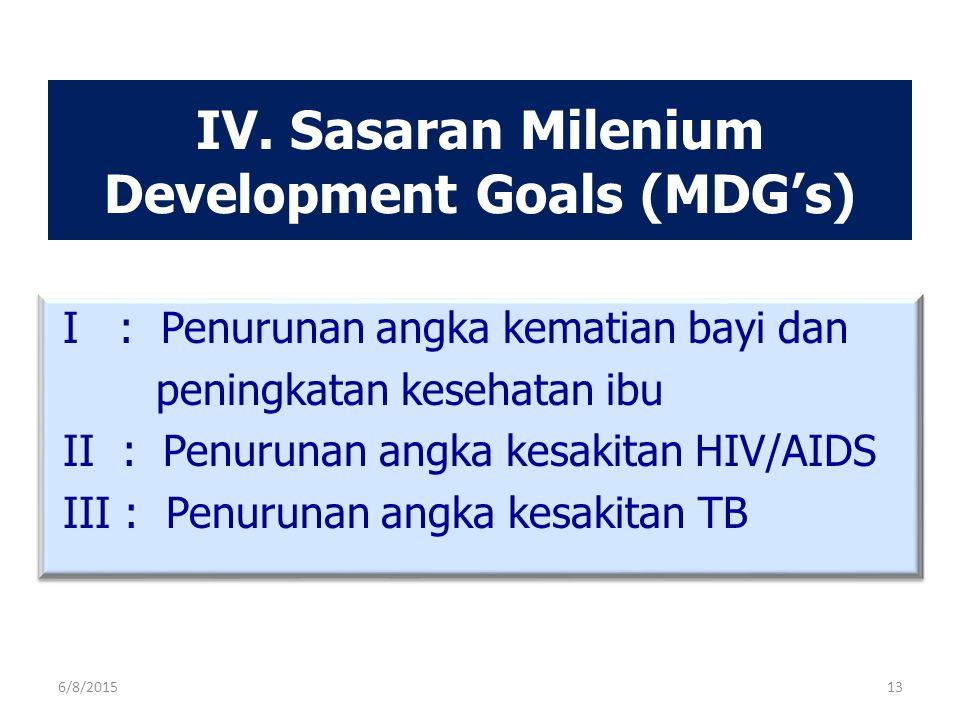IV. Sasaran Milenium Development Goals (MDG's)