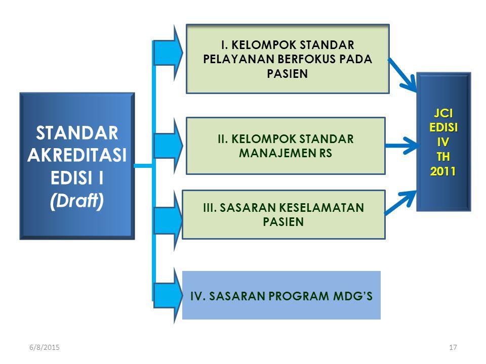 STANDAR AKREDITASI EDISI I (Draft)