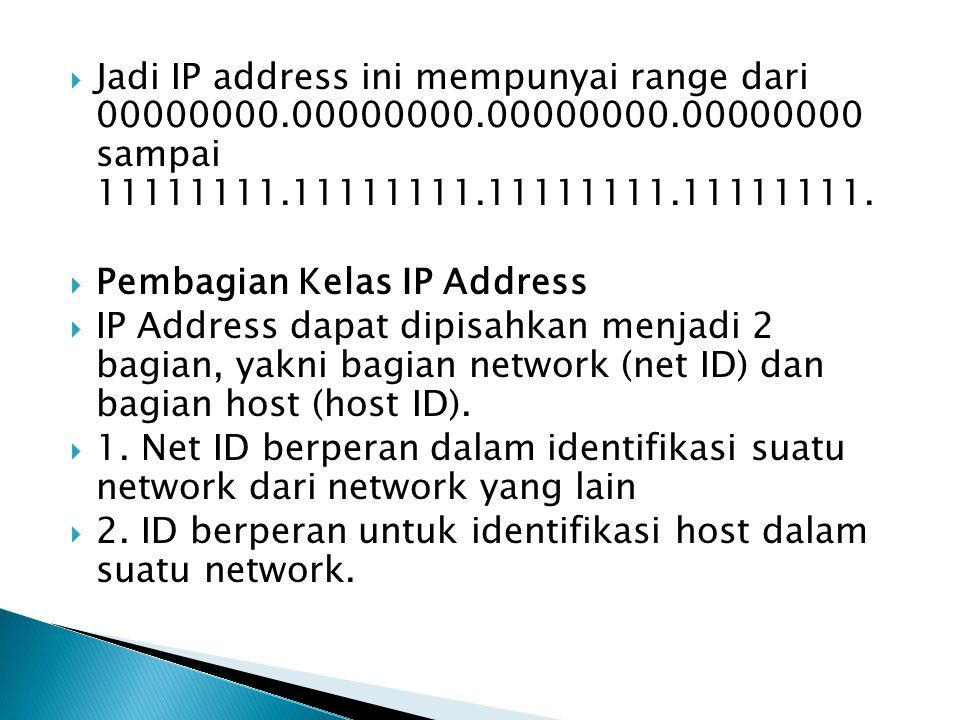 Jadi IP address ini mempunyai range dari 00000000. 00000000. 00000000