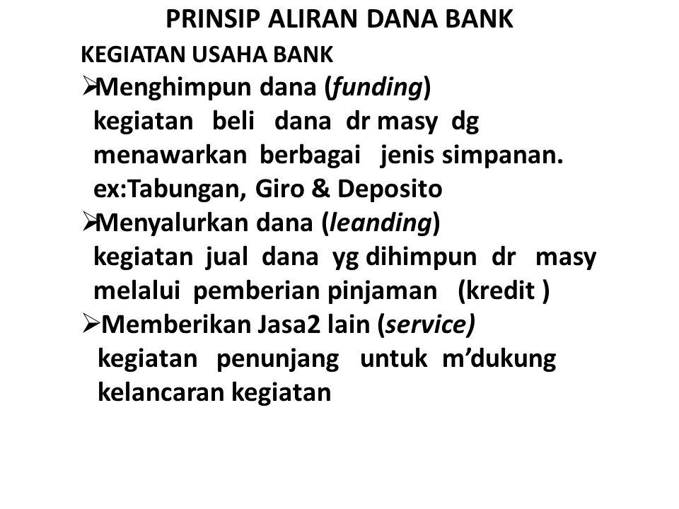 PRINSIP ALIRAN DANA BANK